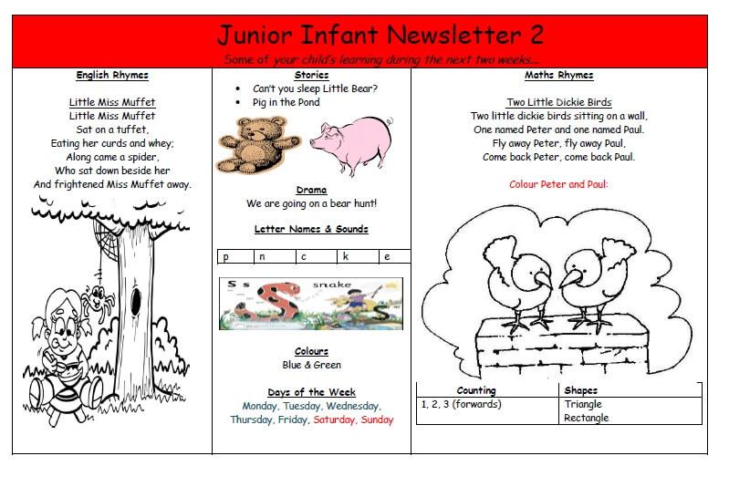 Infant Room Newsletter Ideas